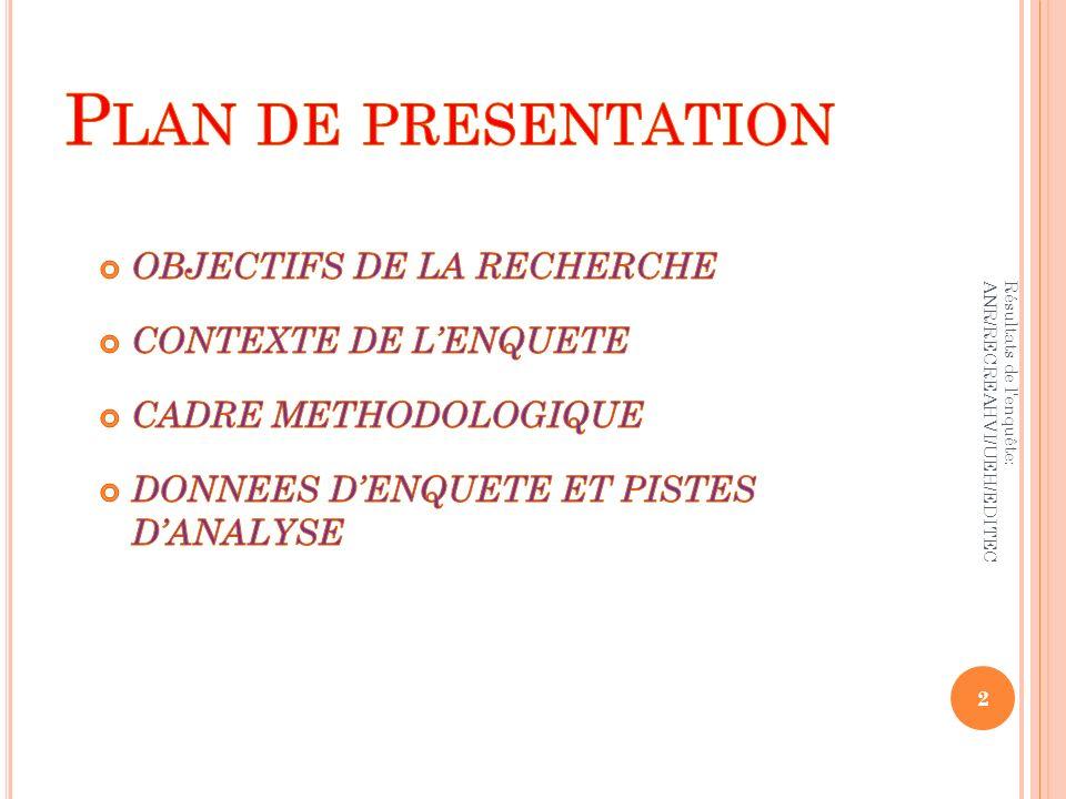 Plan de presentation OBJECTIFS DE LA RECHERCHE CONTEXTE DE L'ENQUETE
