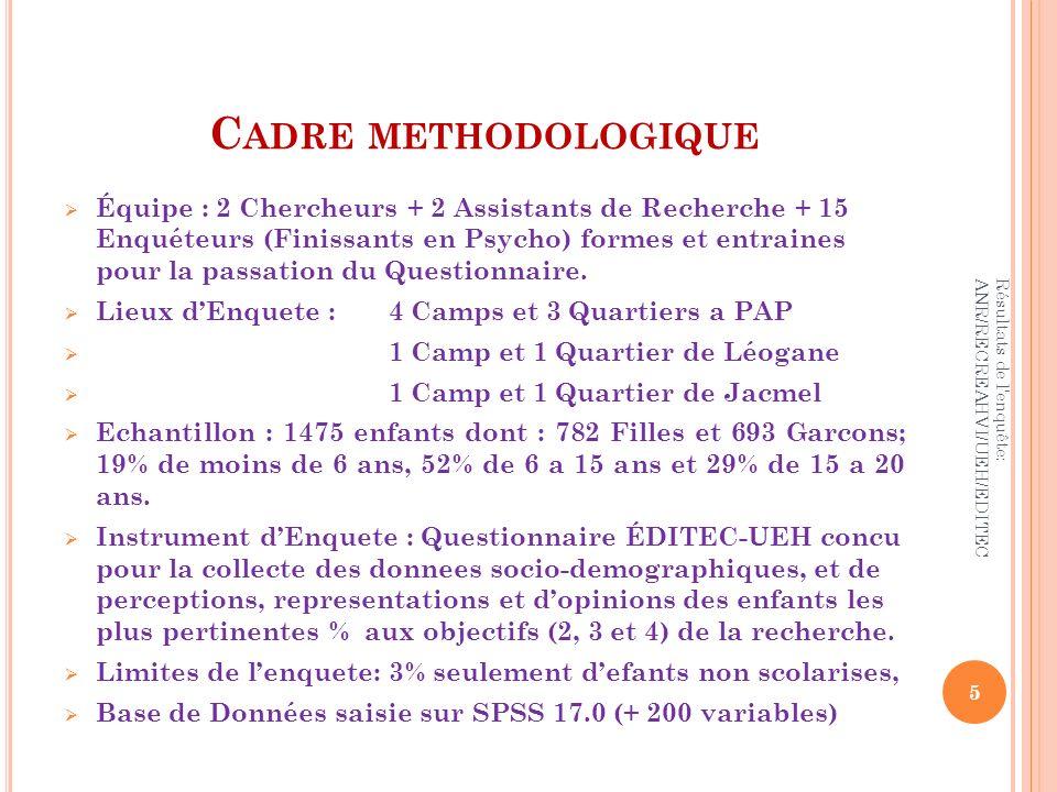 Cadre methodologique
