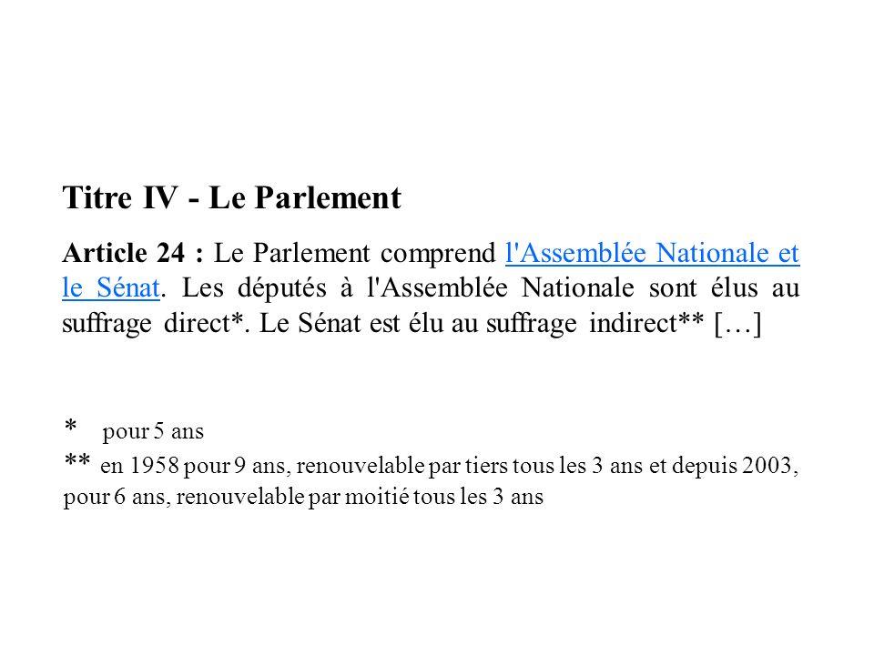 Titre IV - Le Parlement