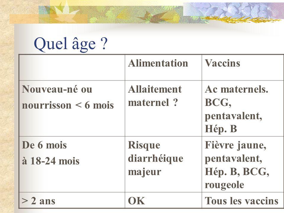Quel âge Alimentation Vaccins Nouveau-né ou nourrisson < 6 mois