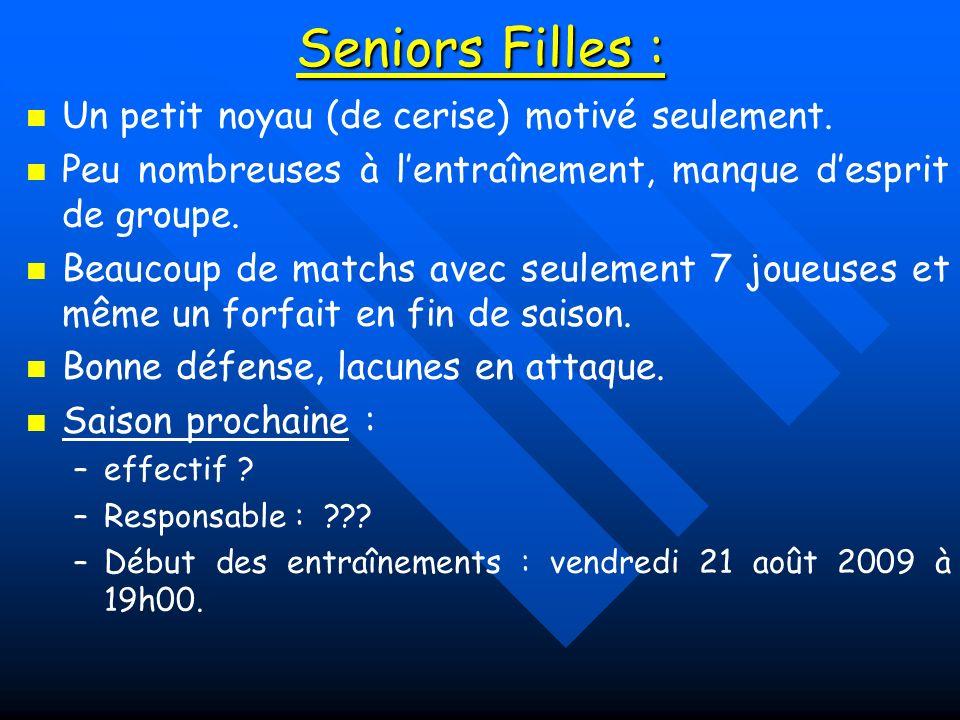 Seniors Filles : Un petit noyau (de cerise) motivé seulement.