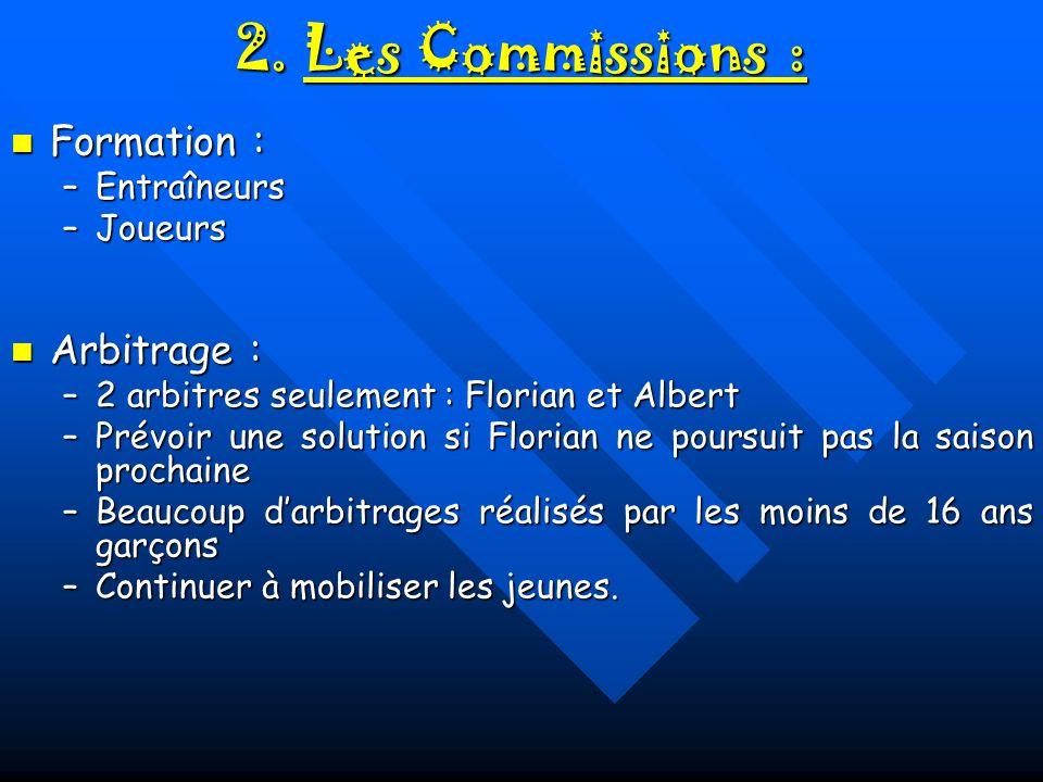 2. Les Commissions : Formation : Arbitrage : Entraîneurs Joueurs
