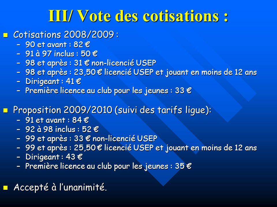 III/ Vote des cotisations :