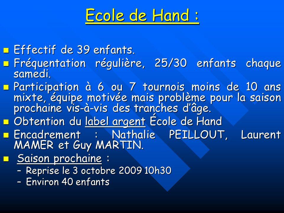 Ecole de Hand : Effectif de 39 enfants.