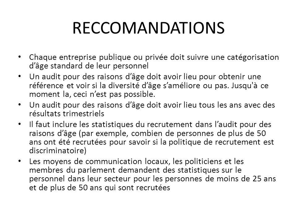 RECCOMANDATIONS Chaque entreprise publique ou privée doit suivre une catégorisation d'âge standard de leur personnel.