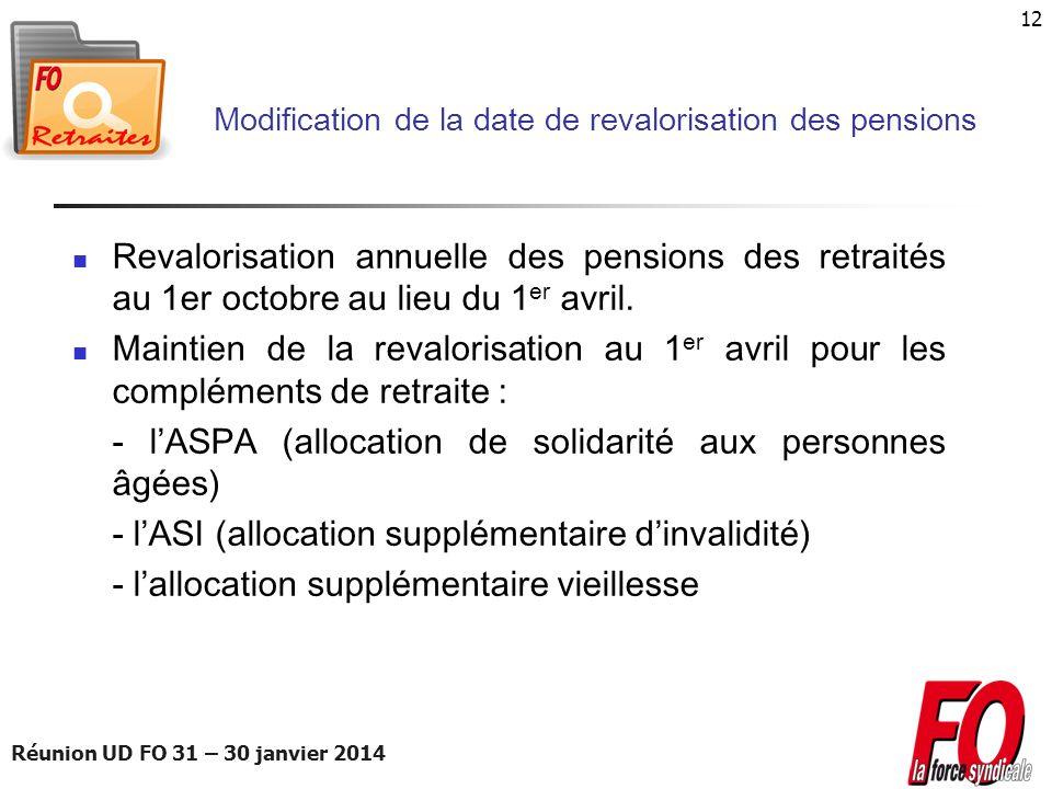 Modification de la date de revalorisation des pensions