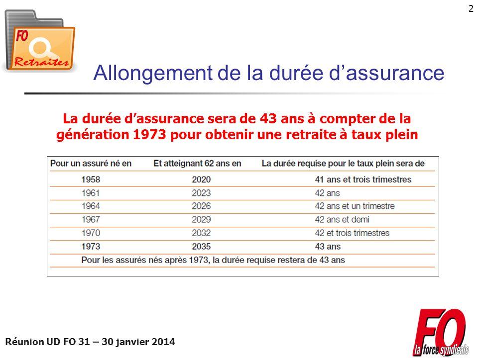 Allongement de la durée d'assurance