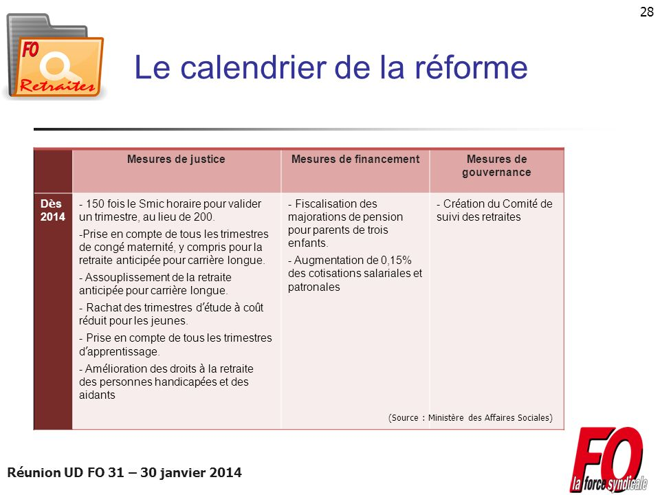 Le calendrier de la réforme