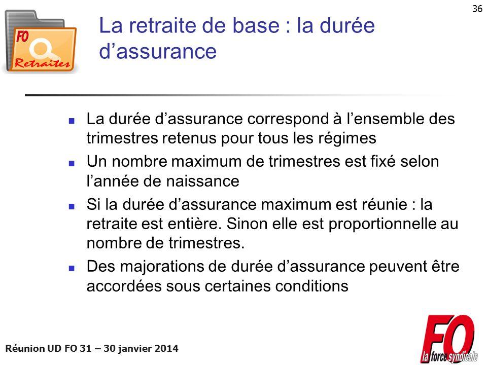 La retraite de base : la durée d'assurance