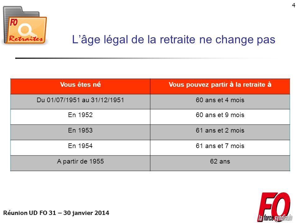 L'âge légal de la retraite ne change pas