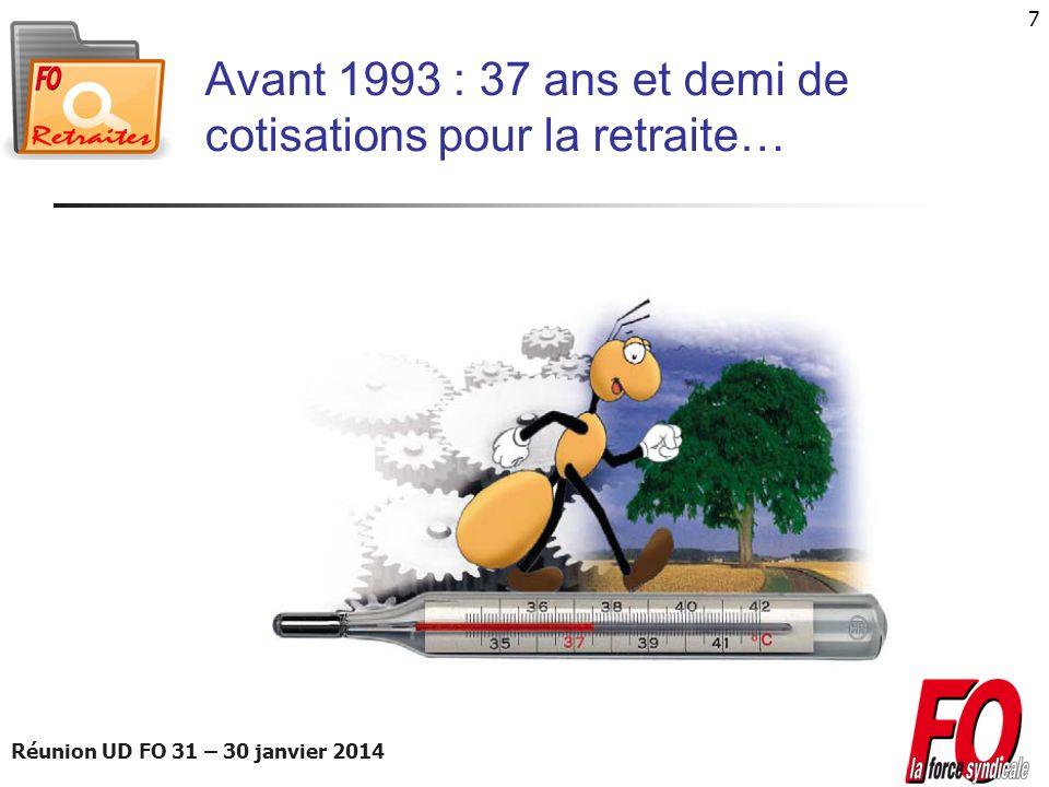 Avant 1993 : 37 ans et demi de cotisations pour la retraite…