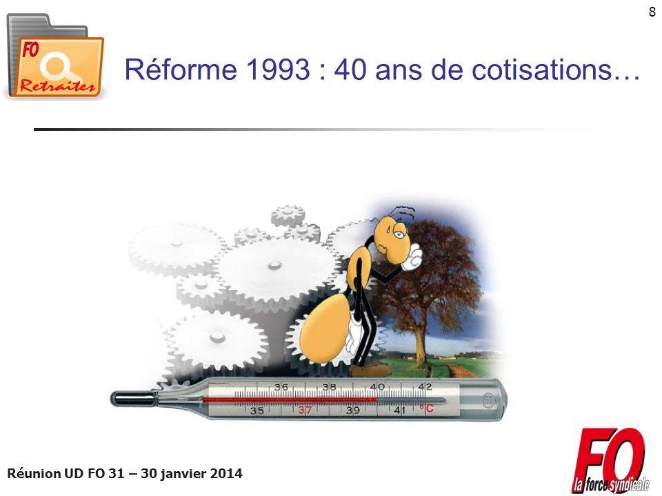 Réforme 1993 : 40 ans de cotisations…
