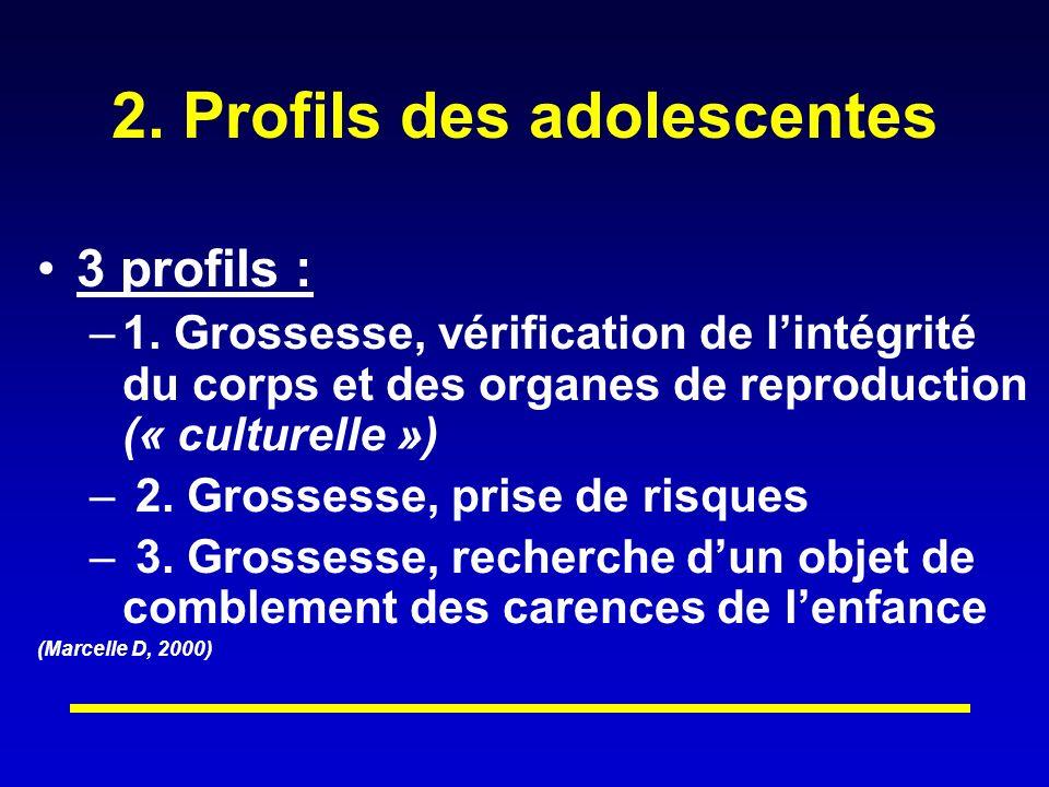 2. Profils des adolescentes