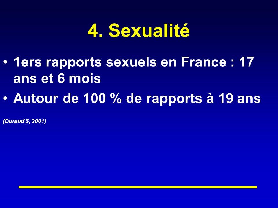 4. Sexualité 1ers rapports sexuels en France : 17 ans et 6 mois