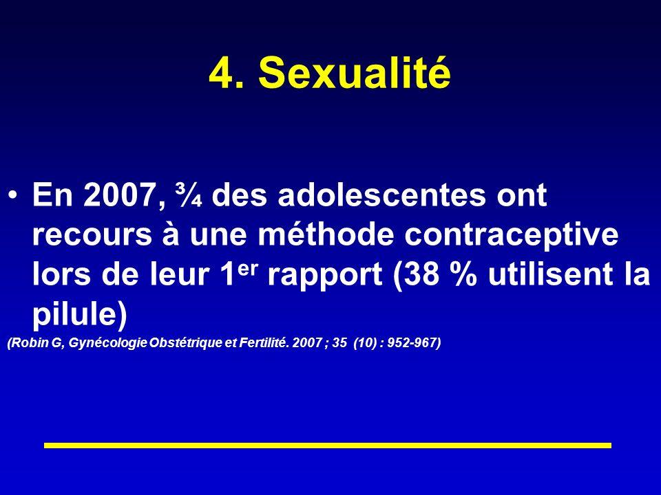 4. Sexualité En 2007, ¾ des adolescentes ont recours à une méthode contraceptive lors de leur 1er rapport (38 % utilisent la pilule)