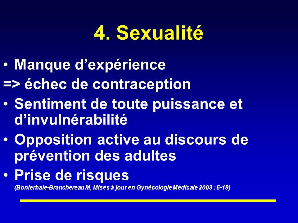 4. Sexualité Manque d'expérience => échec de contraception