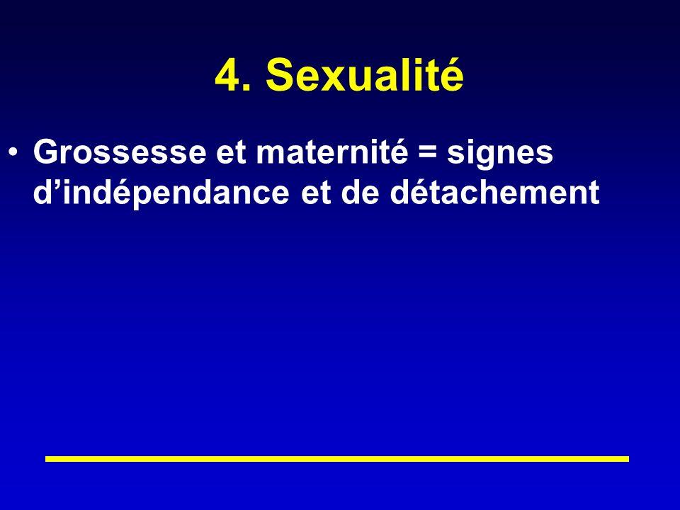 4. Sexualité Grossesse et maternité = signes d'indépendance et de détachement