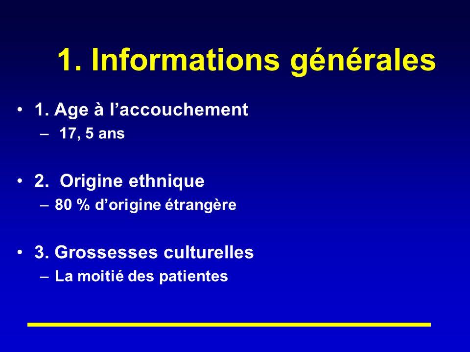 1. Informations générales