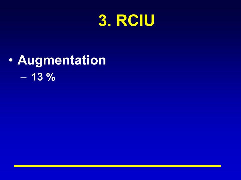 3. RCIU Augmentation 13 %