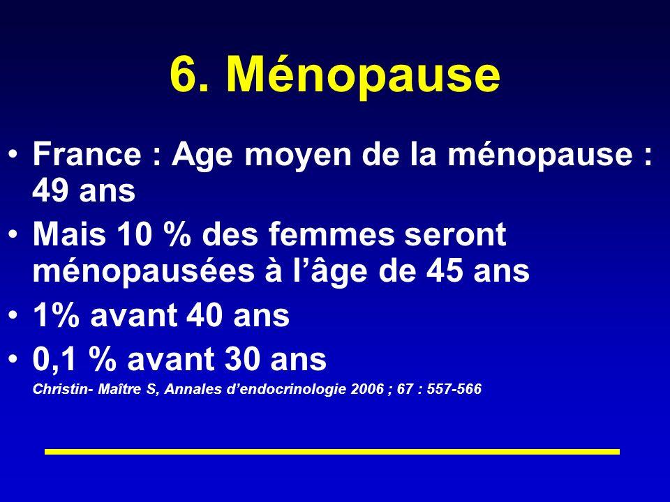 6. Ménopause France : Age moyen de la ménopause : 49 ans