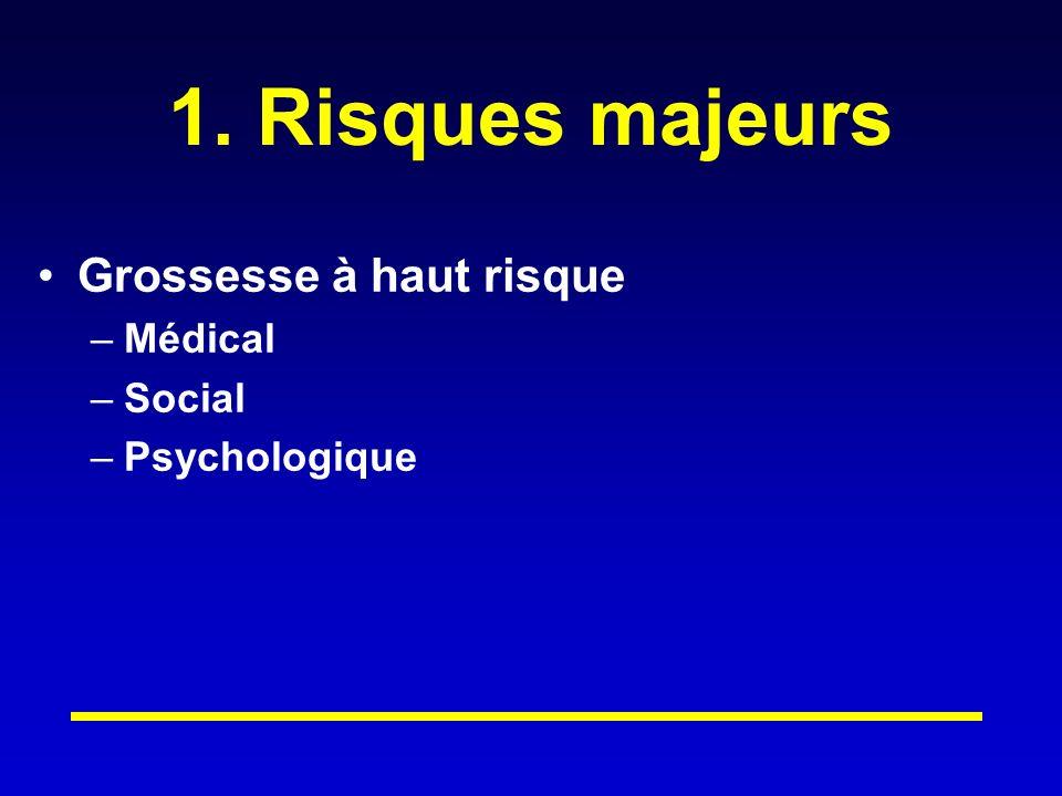 1. Risques majeurs Grossesse à haut risque Médical Social
