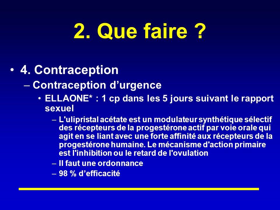 2. Que faire 4. Contraception Contraception d'urgence
