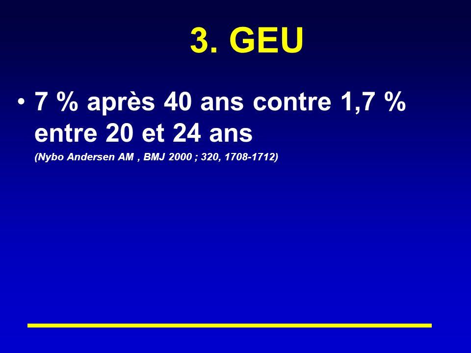3. GEU 7 % après 40 ans contre 1,7 % entre 20 et 24 ans