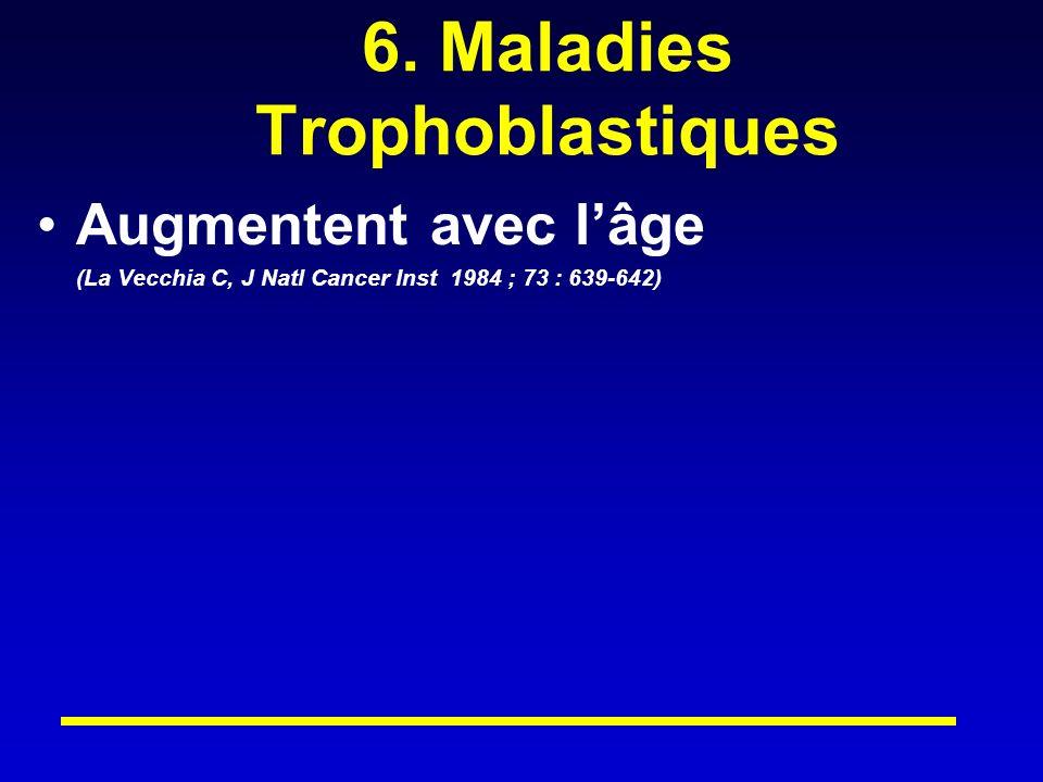 6. Maladies Trophoblastiques