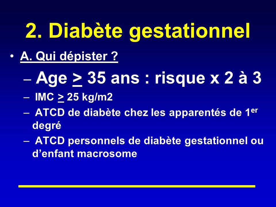 2. Diabète gestationnel Age > 35 ans : risque x 2 à 3