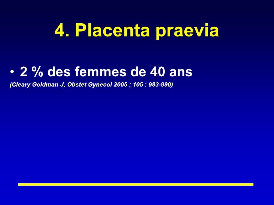 4. Placenta praevia 2 % des femmes de 40 ans