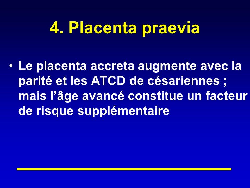 4. Placenta praevia