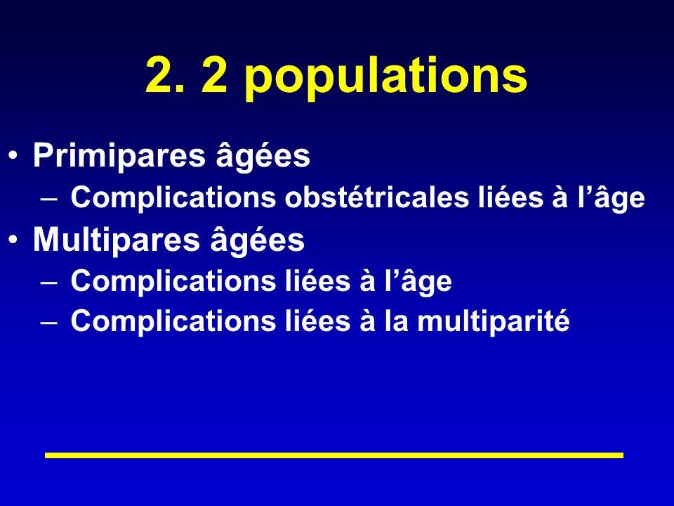 2. 2 populations Primipares âgées Multipares âgées