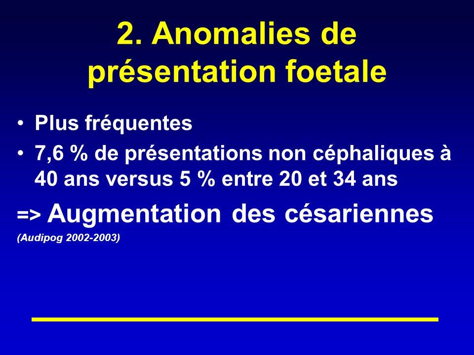 2. Anomalies de présentation foetale