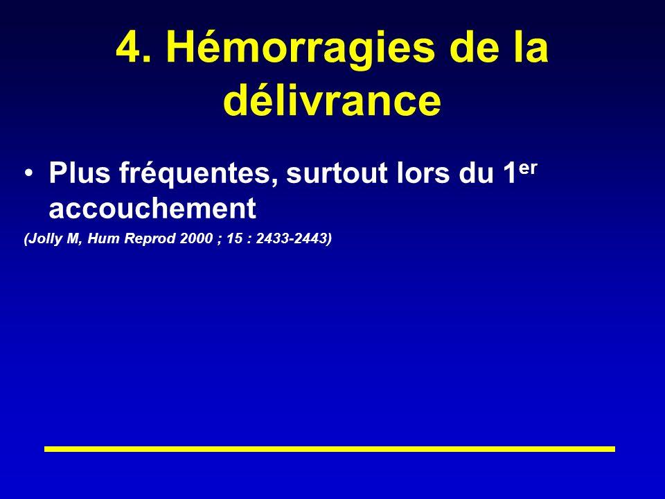 4. Hémorragies de la délivrance
