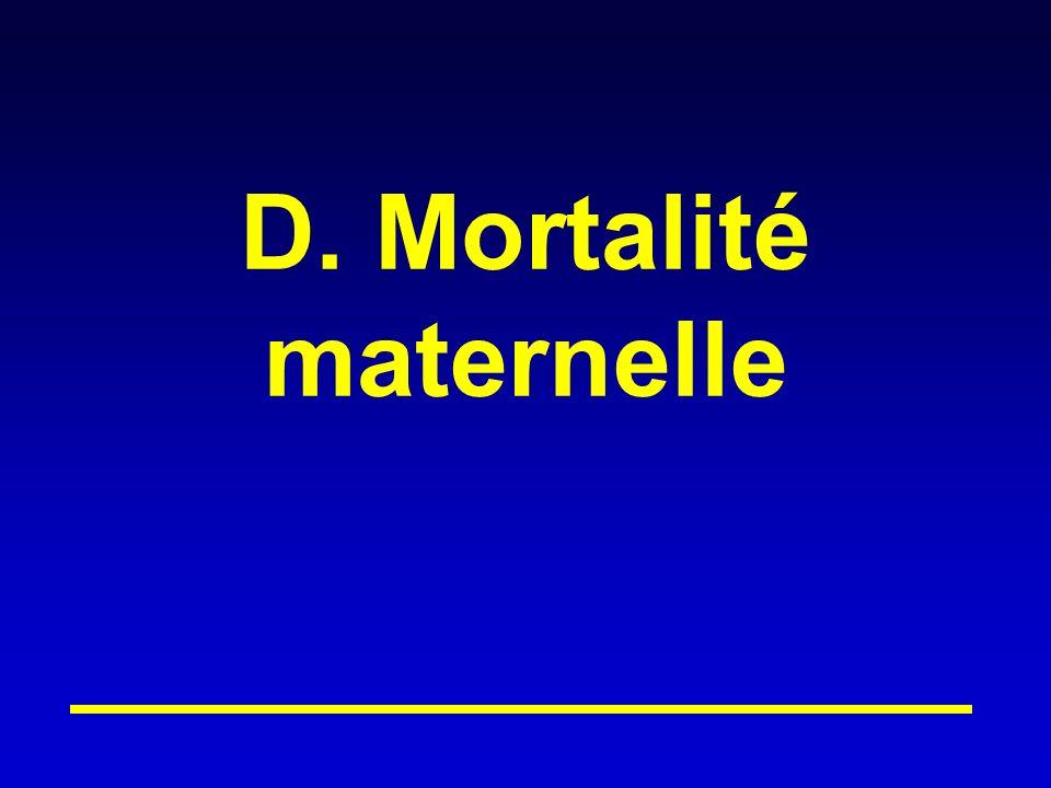 D. Mortalité maternelle