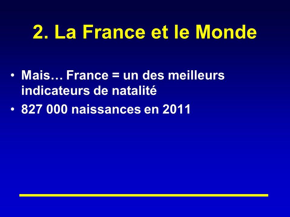 2. La France et le Monde Mais… France = un des meilleurs indicateurs de natalité.
