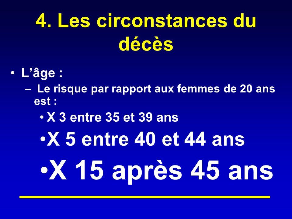 4. Les circonstances du décès