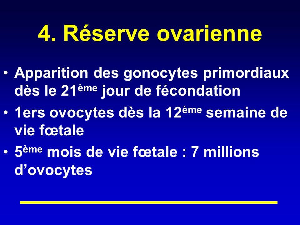 4. Réserve ovarienne Apparition des gonocytes primordiaux dès le 21ème jour de fécondation. 1ers ovocytes dès la 12ème semaine de vie fœtale.