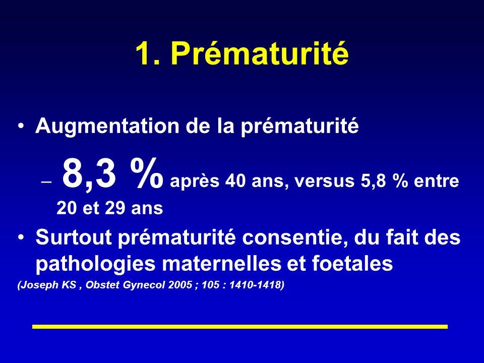 1. Prématurité Augmentation de la prématurité