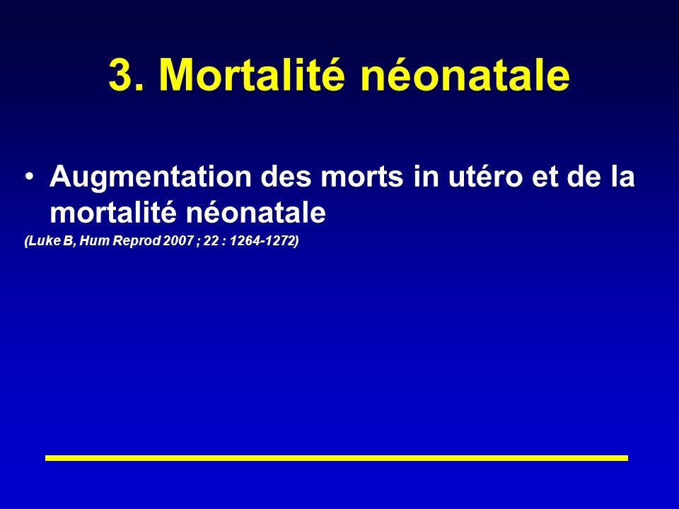 3. Mortalité néonatale Augmentation des morts in utéro et de la mortalité néonatale.
