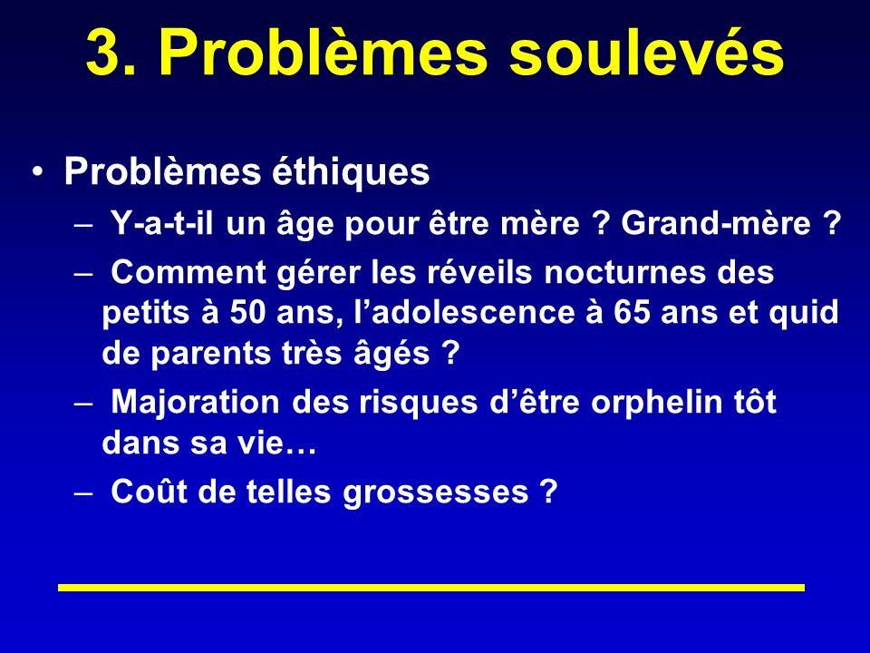 3. Problèmes soulevés Problèmes éthiques