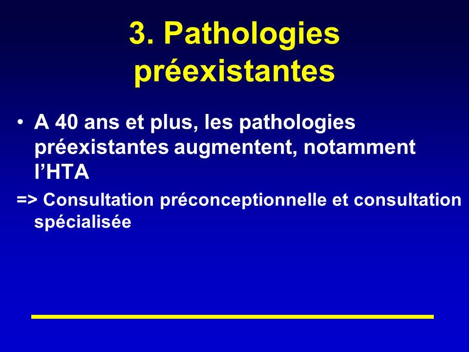 3. Pathologies préexistantes
