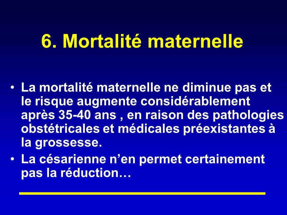6. Mortalité maternelle