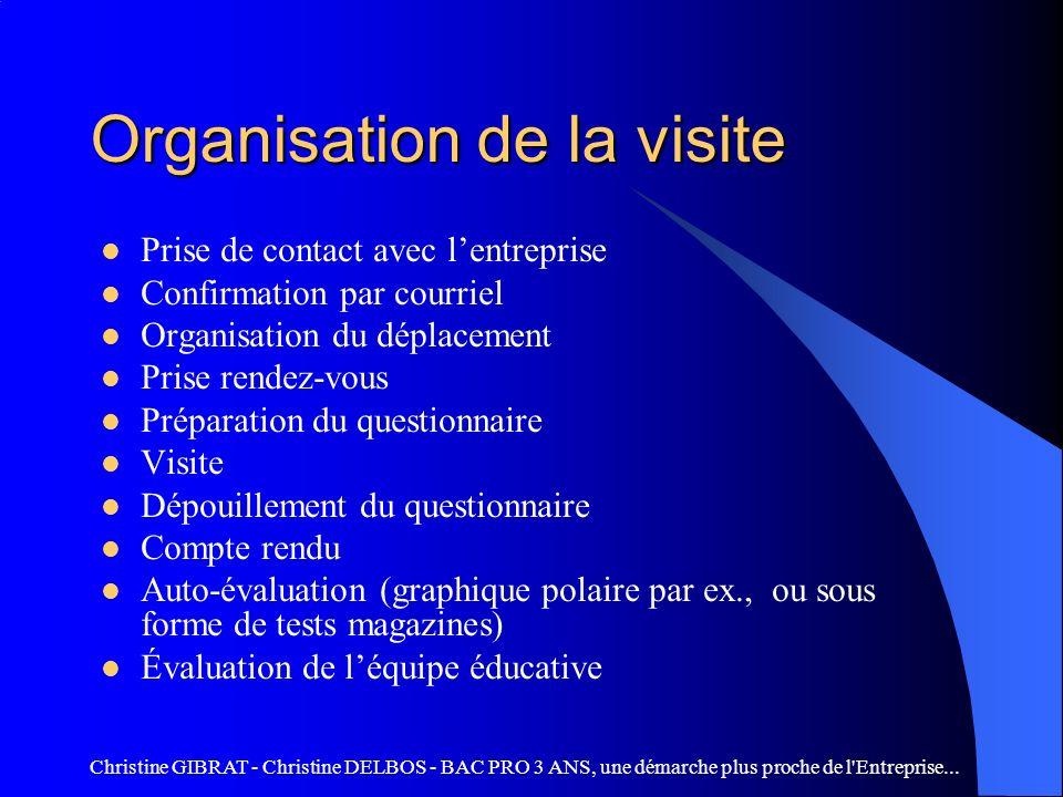 Organisation de la visite