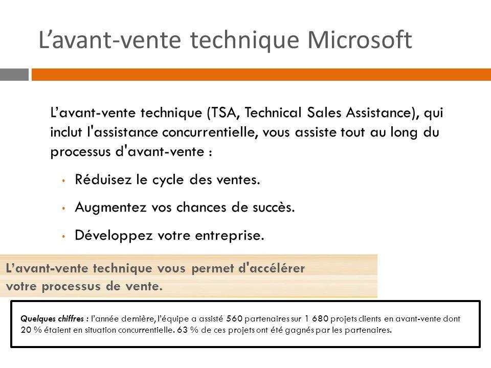 L'avant-vente technique Microsoft