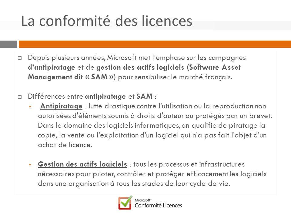 La conformité des licences