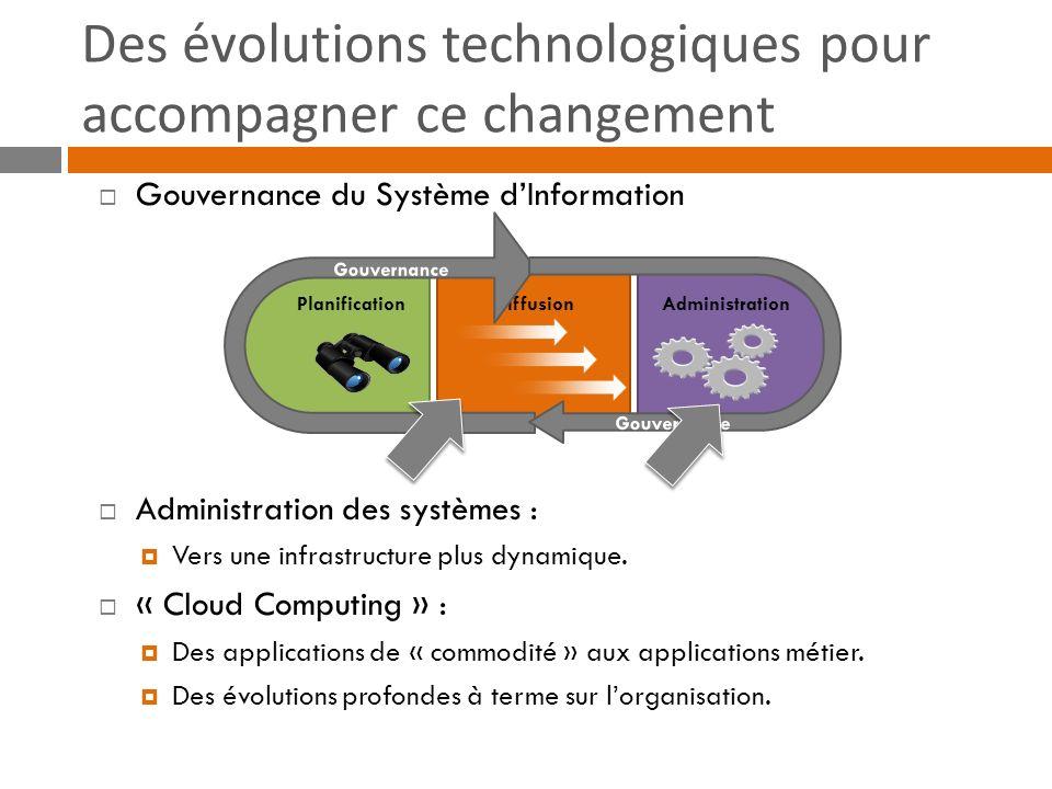 Des évolutions technologiques pour accompagner ce changement