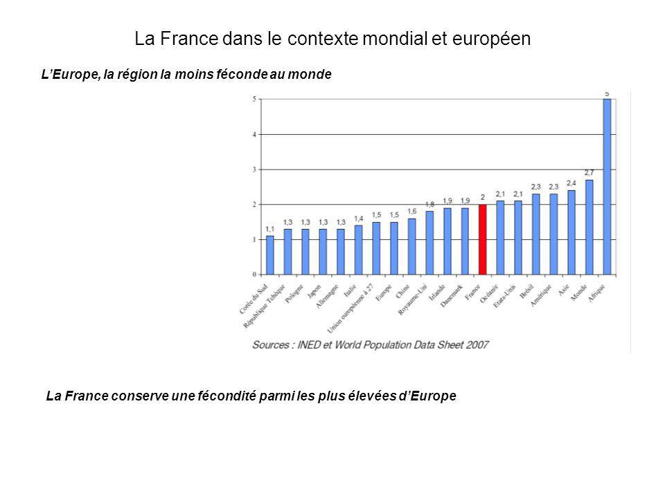 La France dans le contexte mondial et européen