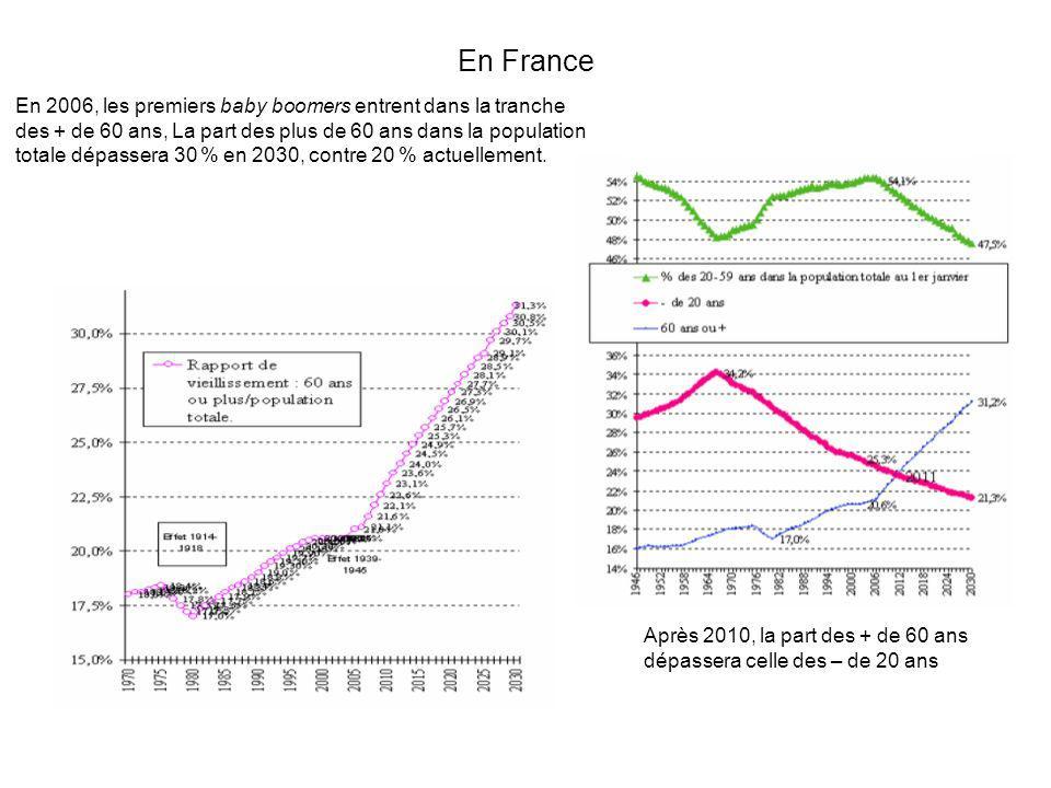 En France En 2006, les premiers baby boomers entrent dans la tranche