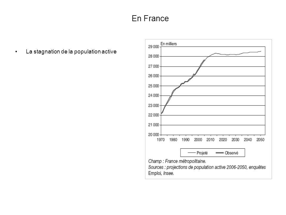 En France La stagnation de la population active